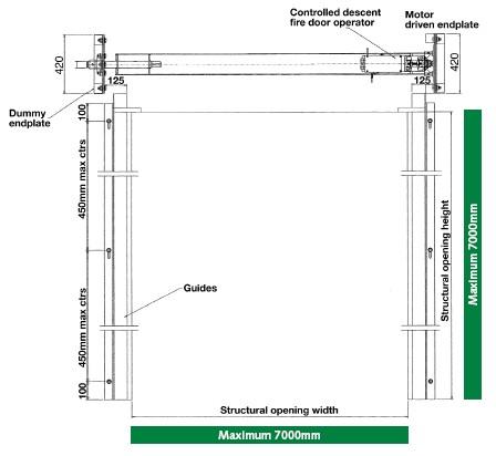 Fire Resistant Roller Shutter Doors, Fire Resistant Industrial Sliding Doors, Dublin Ireland