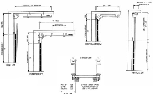 Overhead Sectional Garage Doors : Sectional overhead doors doorfix
