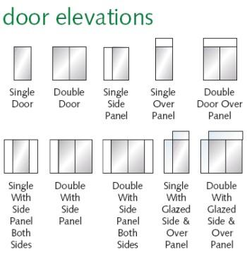 Steel Doorsets, Roller Shutter Doors, Industrial Sliding Doors, Dublin Ireland